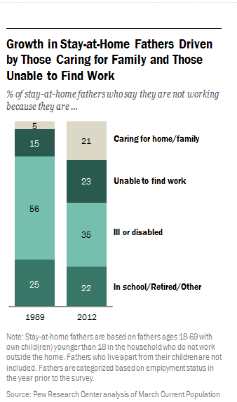 PewResearch1
